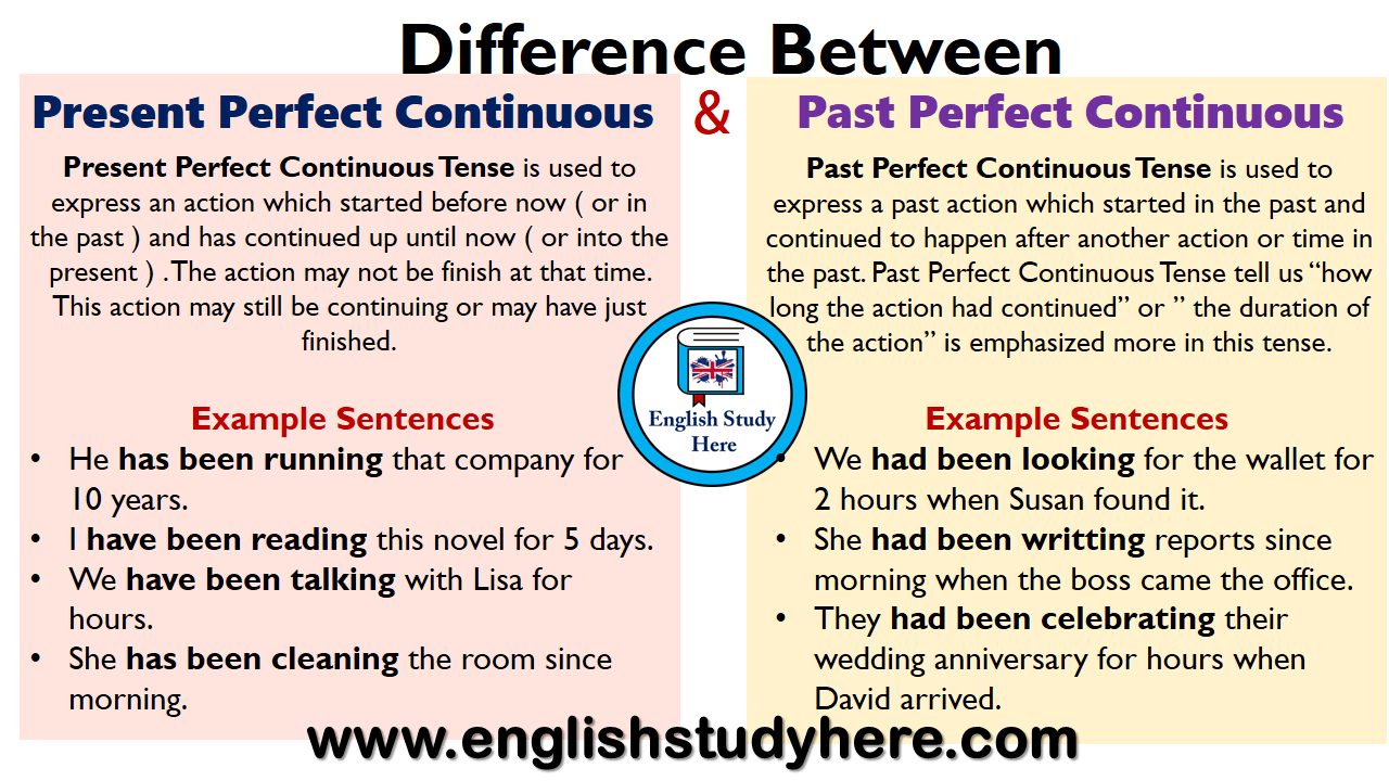Difference Between Present Perfect Continuous and Past Perfect Continuous in English