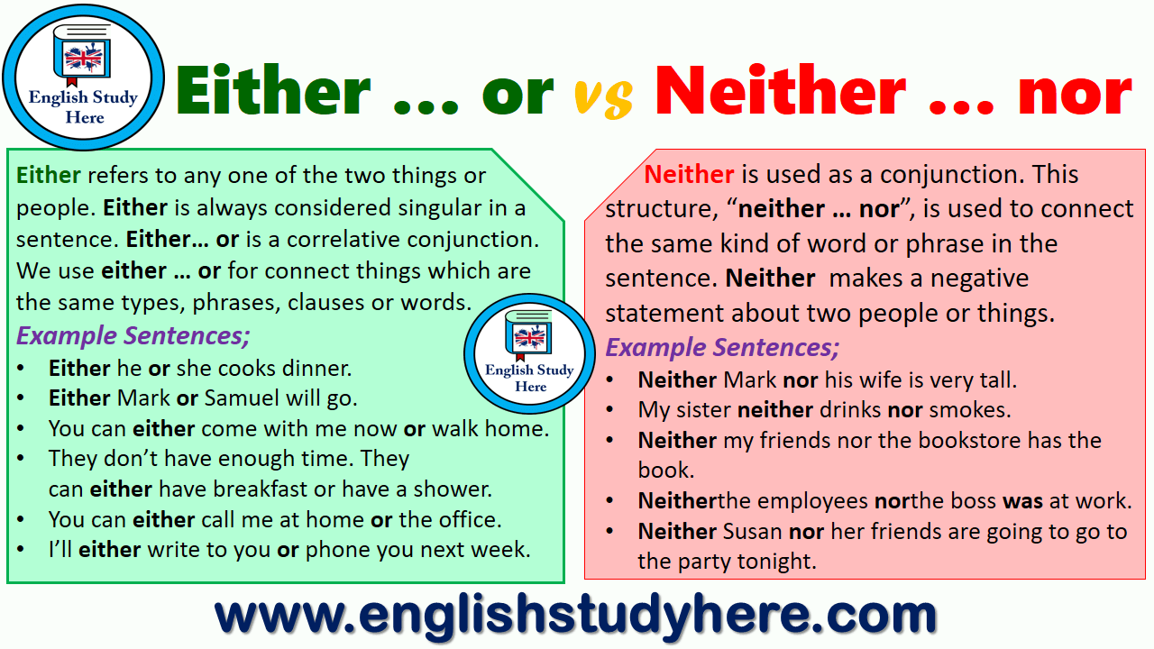 Either … or vs Neither … nor in English