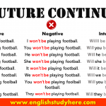 Future Continuous Tense Review