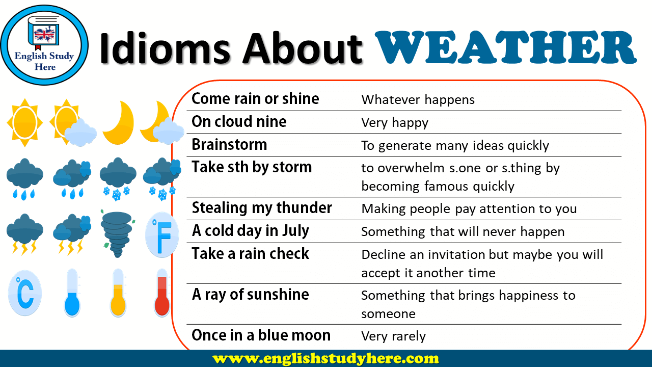 Idioms About WEATHER