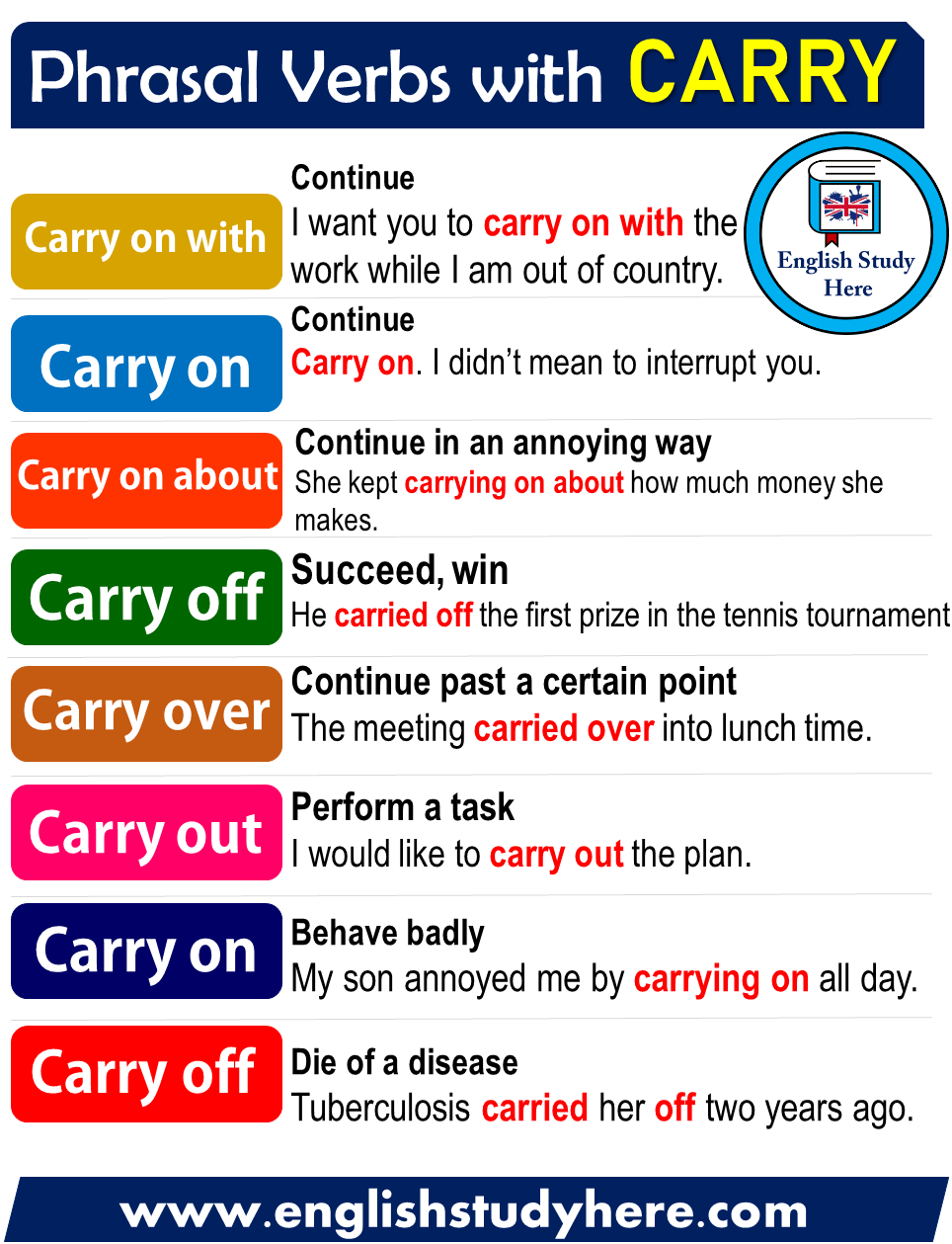 Phrasal Verbs with CARRY in English