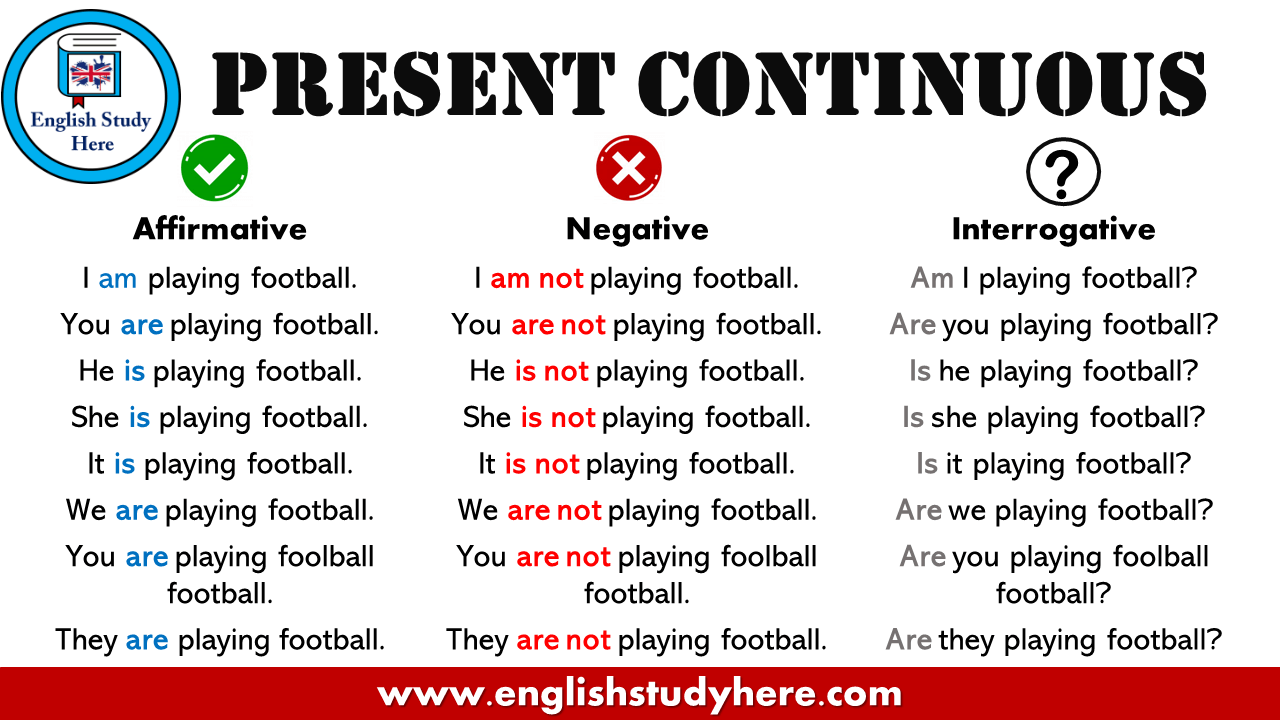 Present Continuous Tense Review