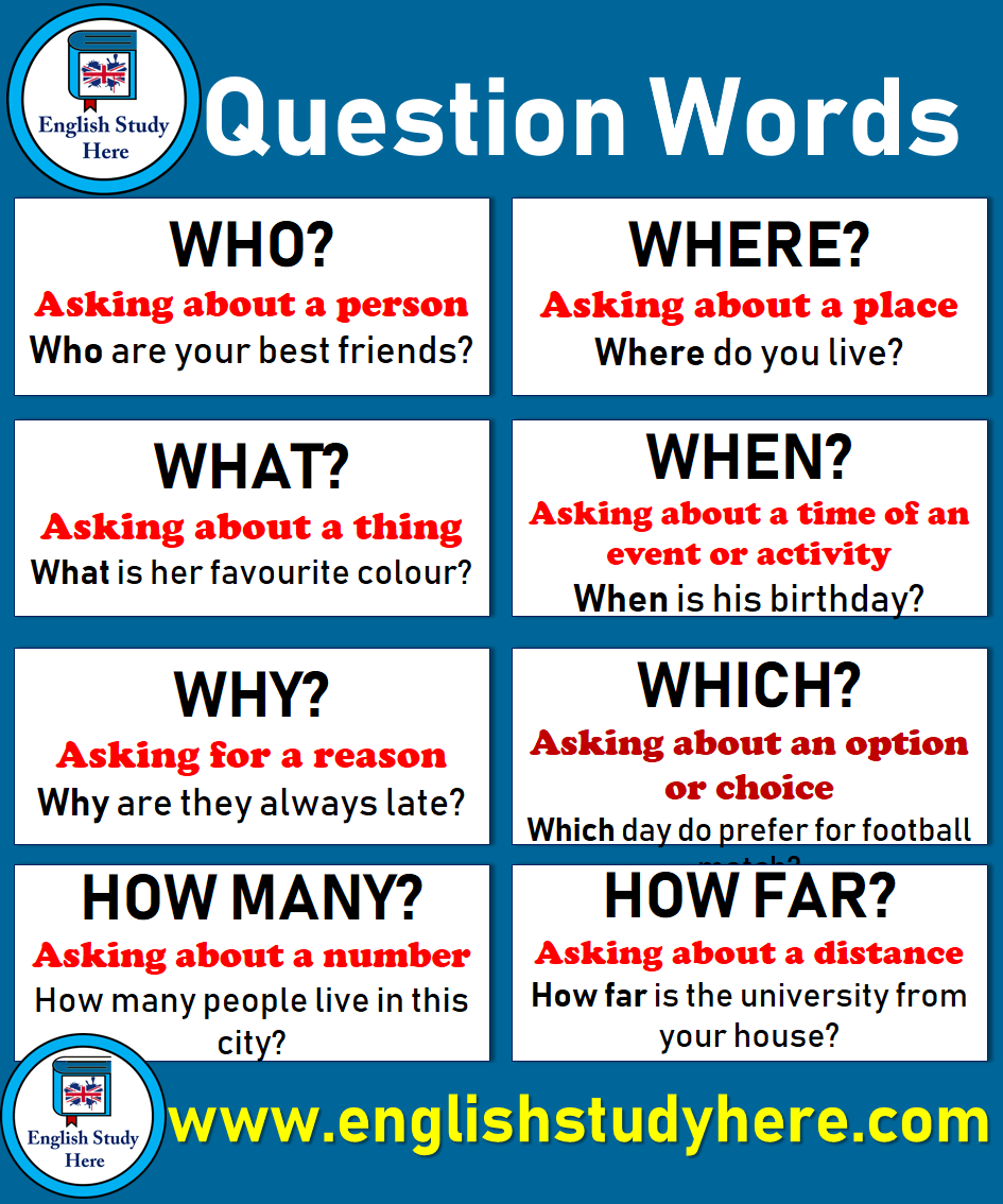 Question Words - English Study Here