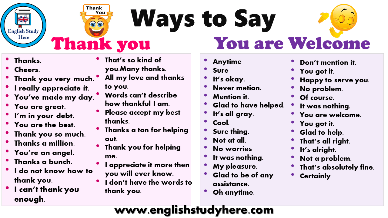 Ways to Say Thank You and You Are Welcome
