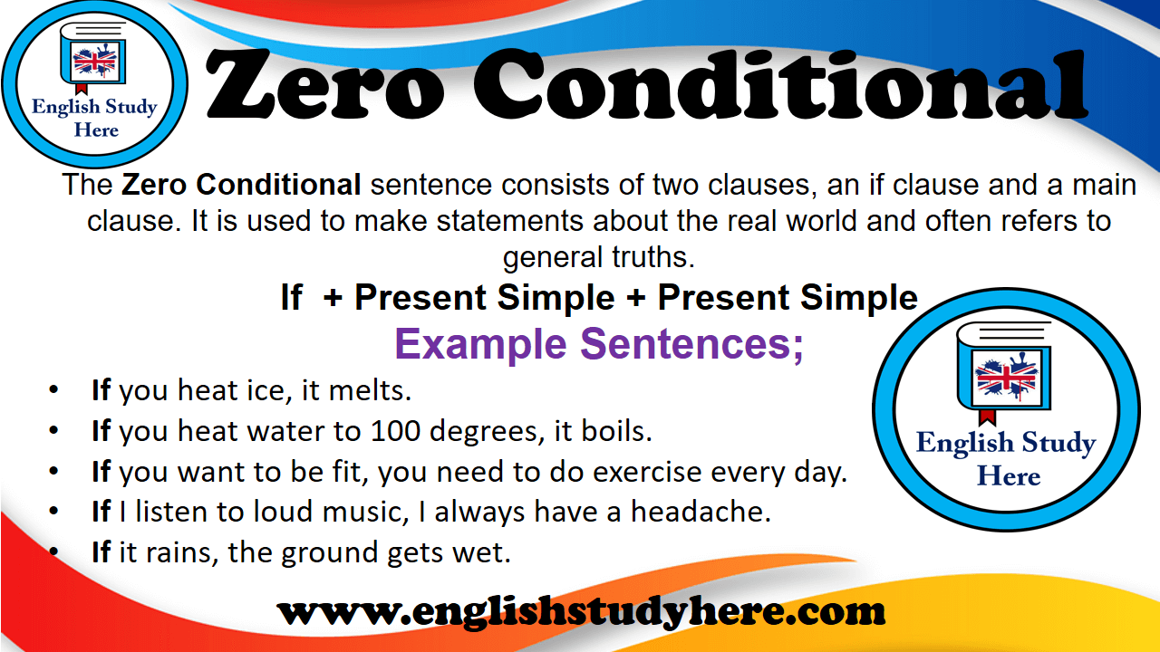 Zero Conditional in English