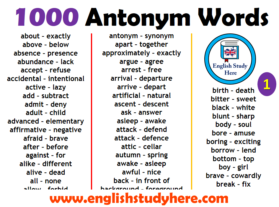 1000 Opposite Antonym Words List