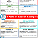 8 Parts of Speech Examples in English