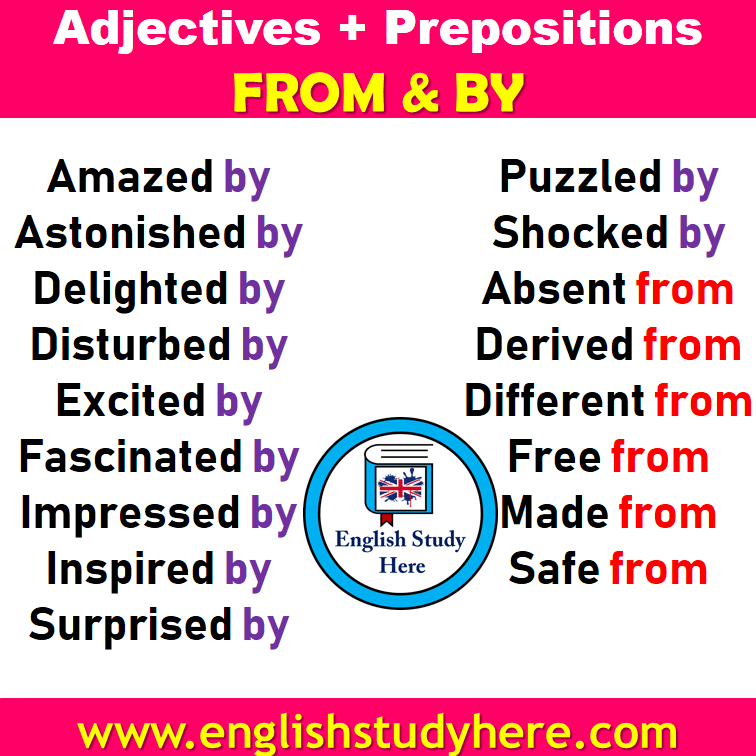 Adjectives + Prepositions FROM & BY List in English