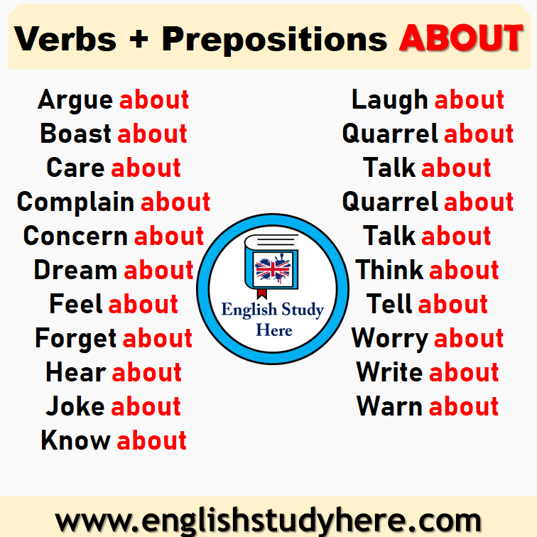 Verbs + Prepositions ABOUT list in English