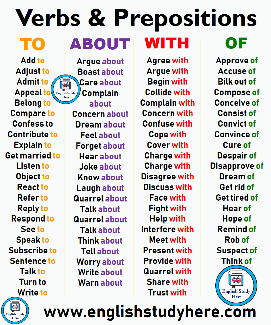 Verbs & Prepositions List - To, About, With, Of - English