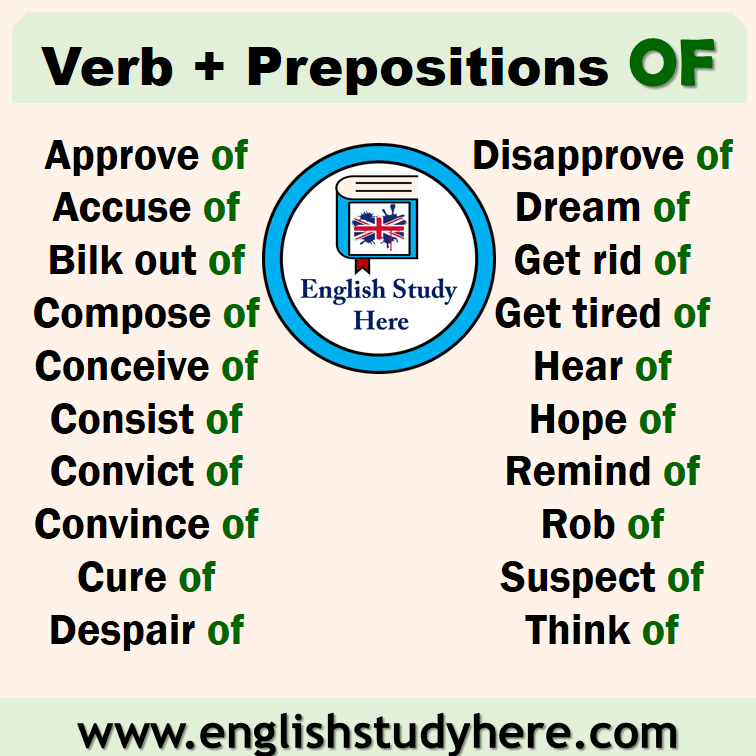 Verbs + Prepositions OF List in English