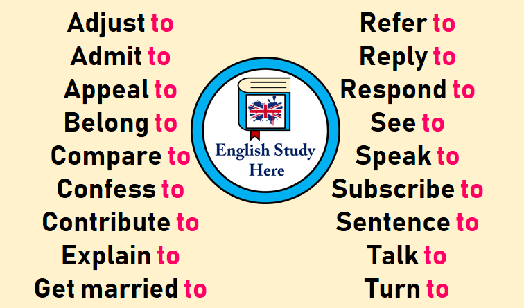 Verbs + Prepositions TO List in English