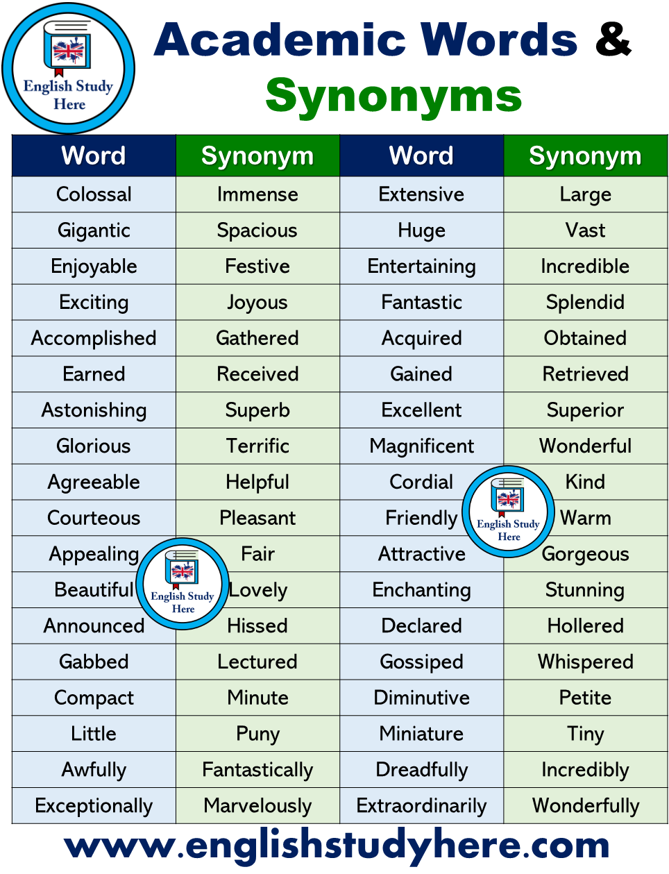 Academic Words and Synonyms in English