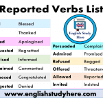 Reported Verbs List in English