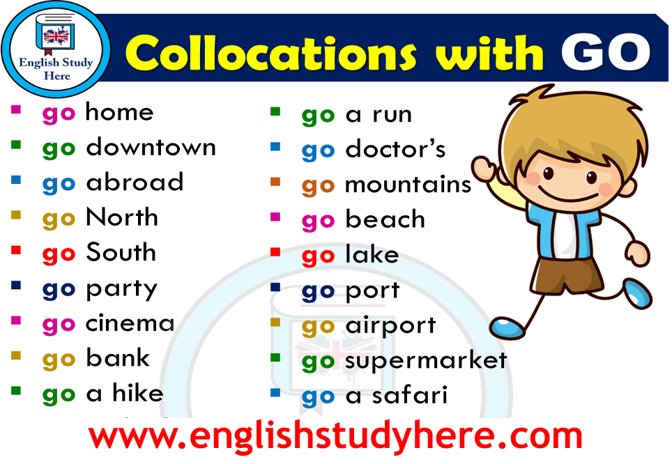 English Collocations with GO