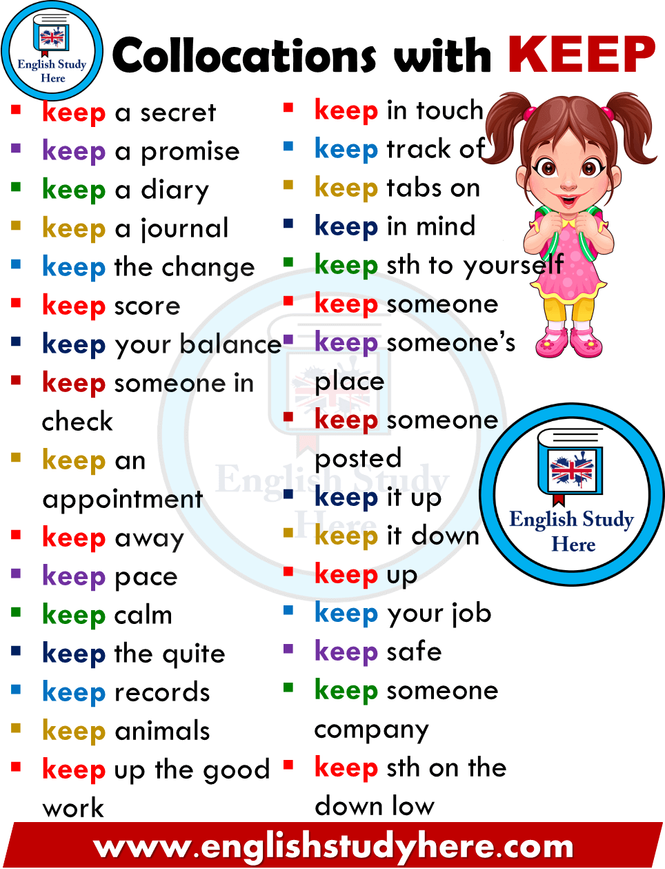 English Collocations with KEEP