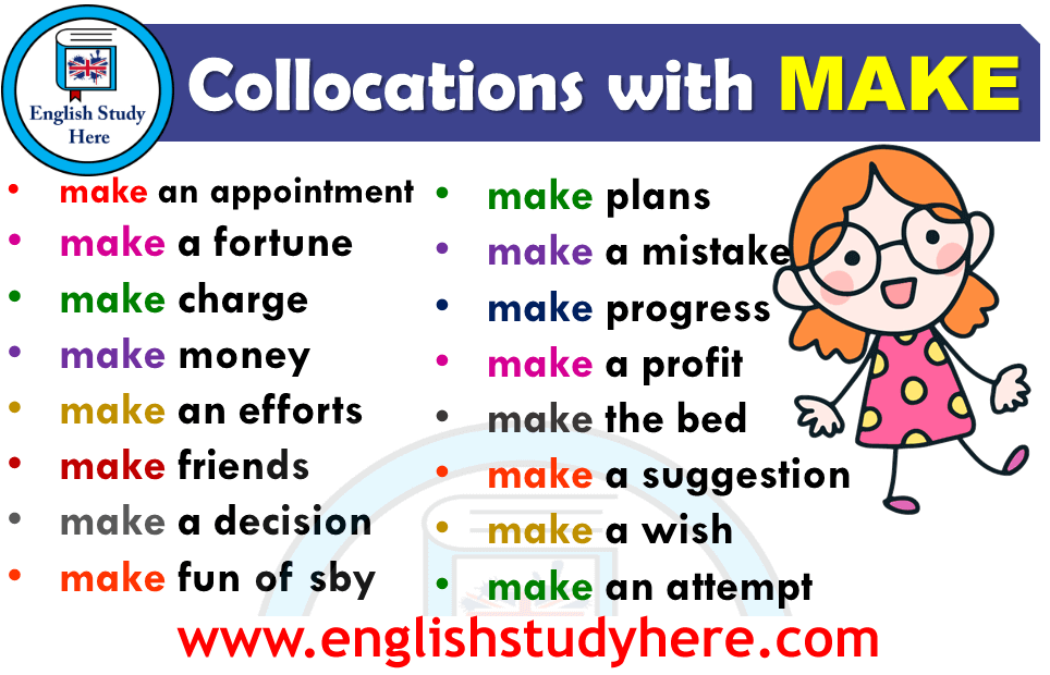 English Collocations - MAKE