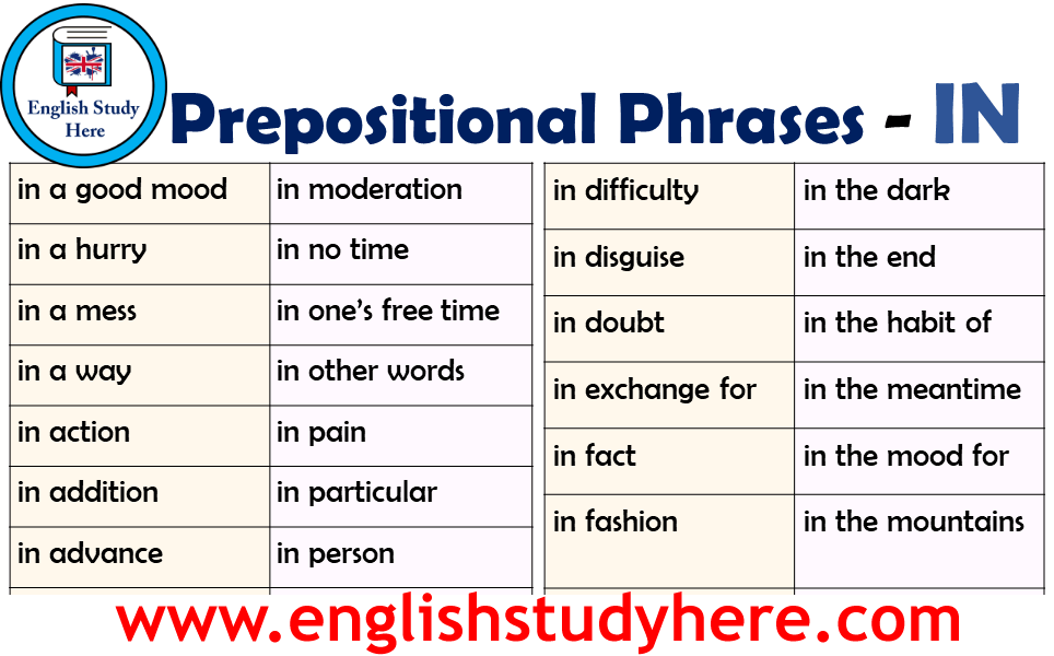 English Prepositional Phrases List In