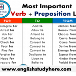 Most Important Verb + Preposition List in English