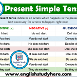 Present Simple Tense - Detailed Expression