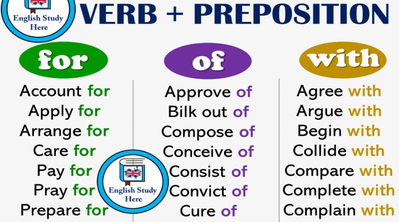verb + preposition for-of-with