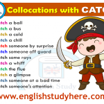Collocations List in CATCH