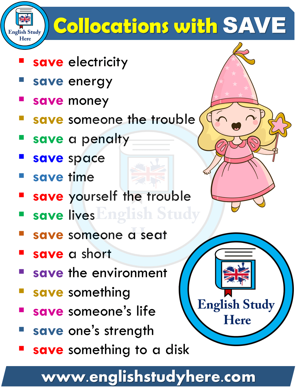 Collocations List with SAVE