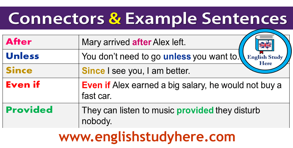 English Connectors Example Sentences