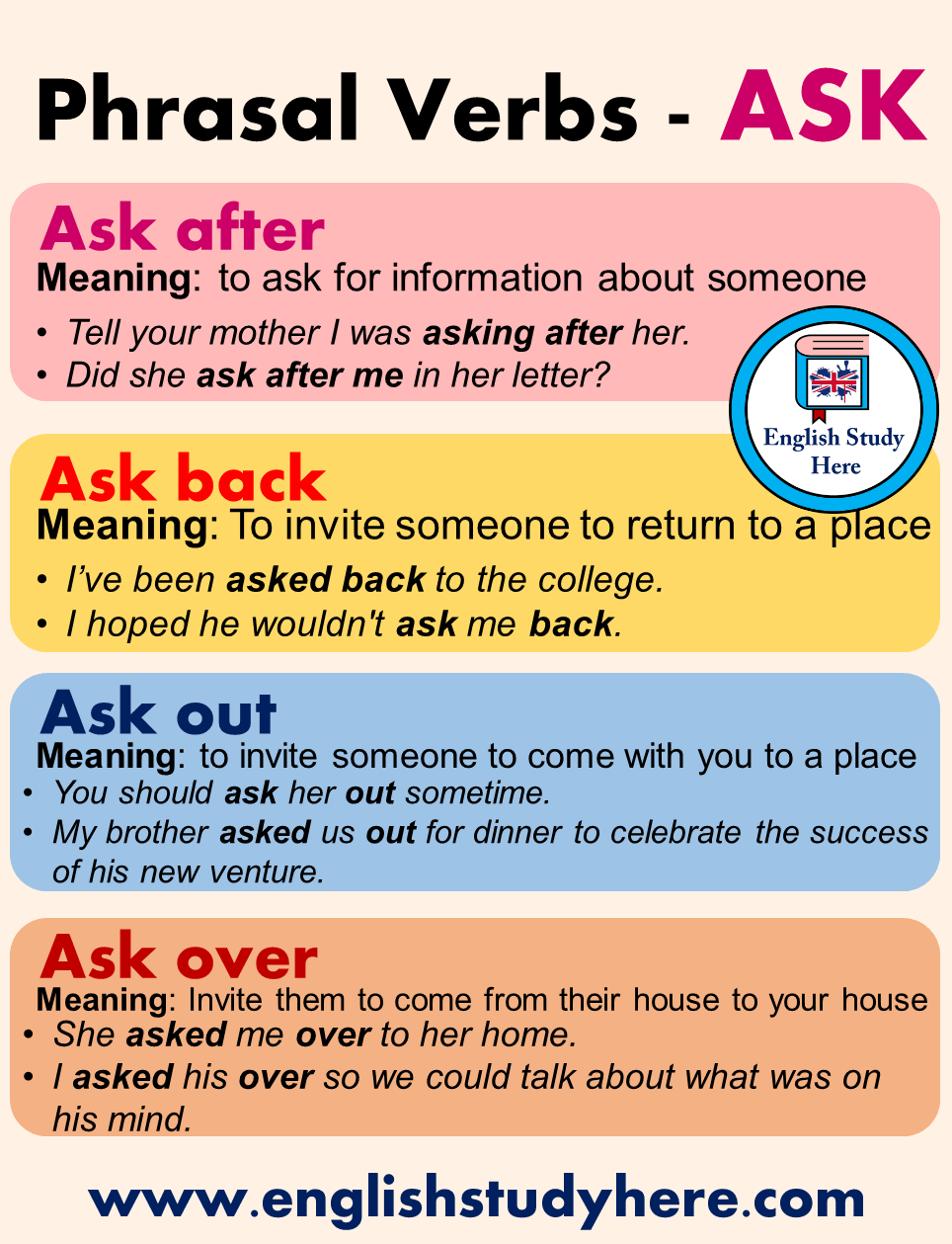 English Phrasal Verbs with ASK, Definitions and Example Sentences