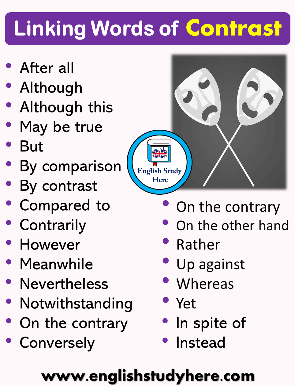Linking Words of Contrast in English