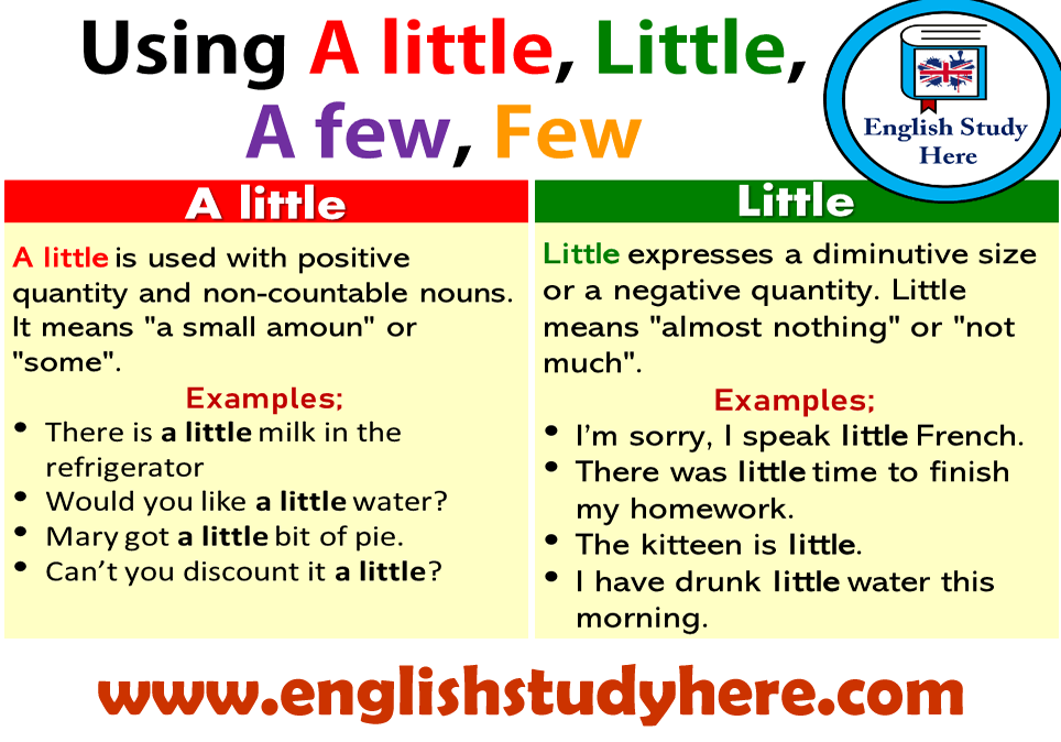 Little, a little, few, a few - English Grammar