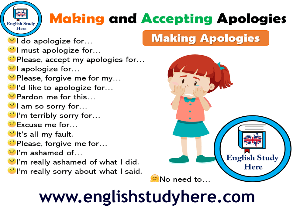 Making Apologies and Accepting Apologies in English