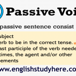 Passive Voice in English