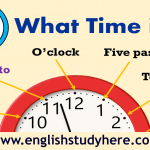 Telling the Time in English Vocabulary
