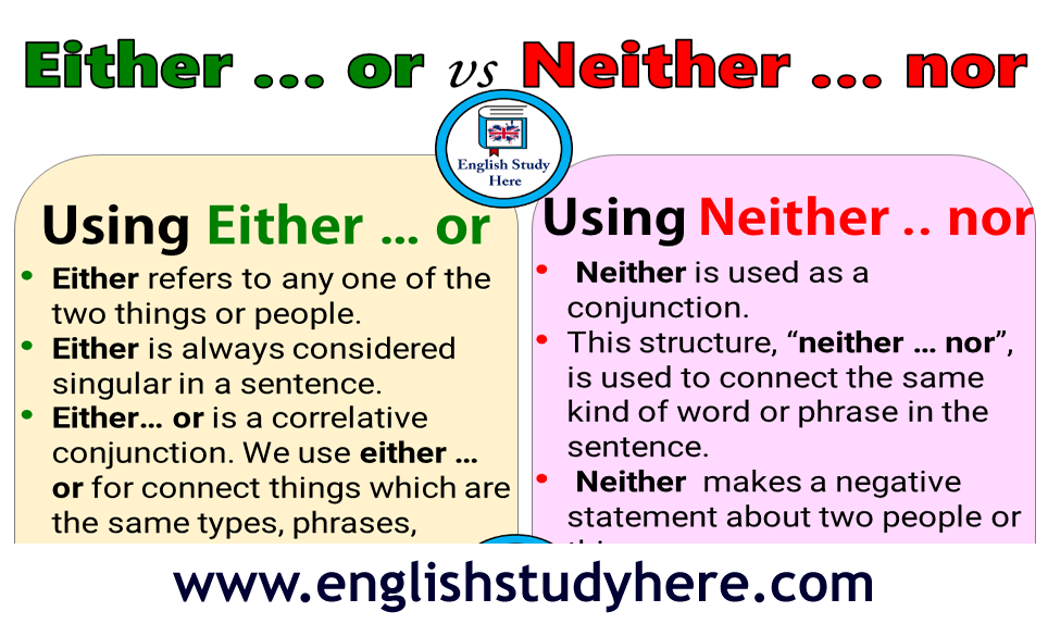 Using Either ... or and Neither ... nor in English