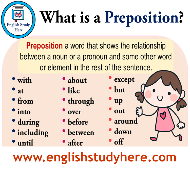 What is a Preposition Prepositions List in English