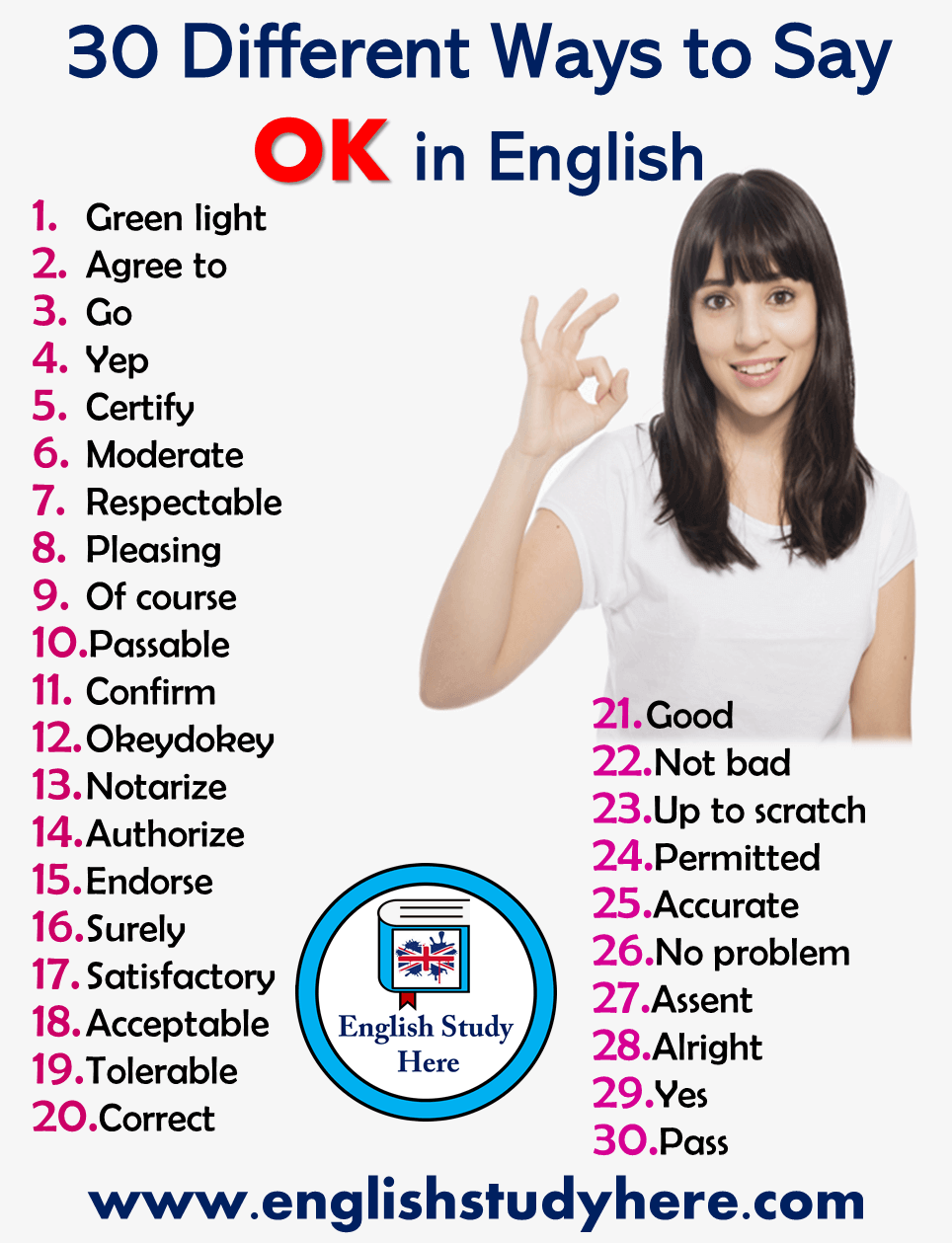 30 Different Ways to Say OK in English