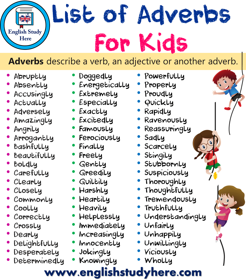 List of Adverbs For Kids in English