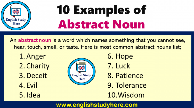 Vocabulary Archives - English Study Here