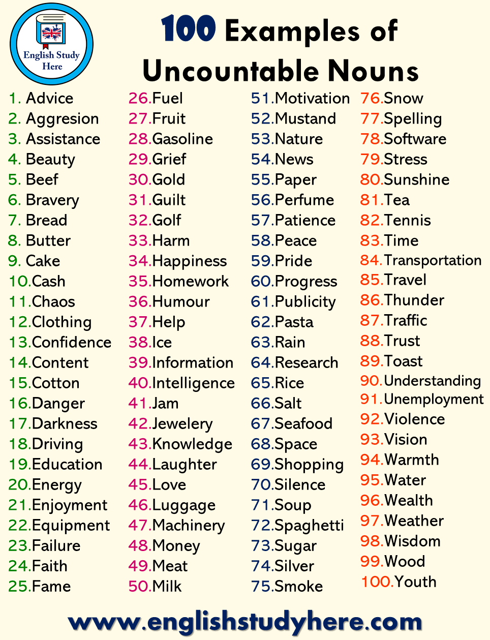 100 Examples of Uncountable Nouns in English