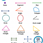 Geometric Shapes and Names in English