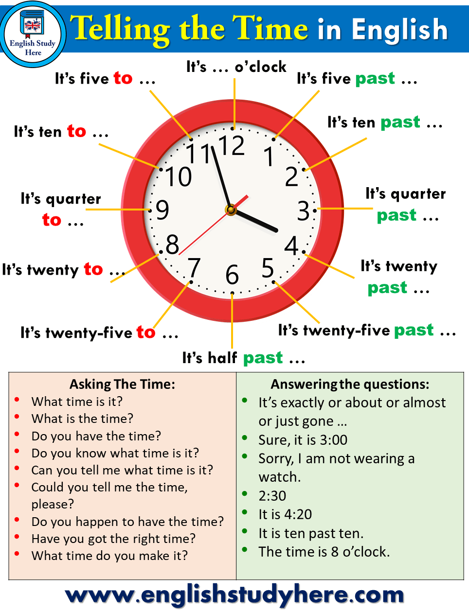 How to Say The TIME in English   Telling The TIME   English Study Here