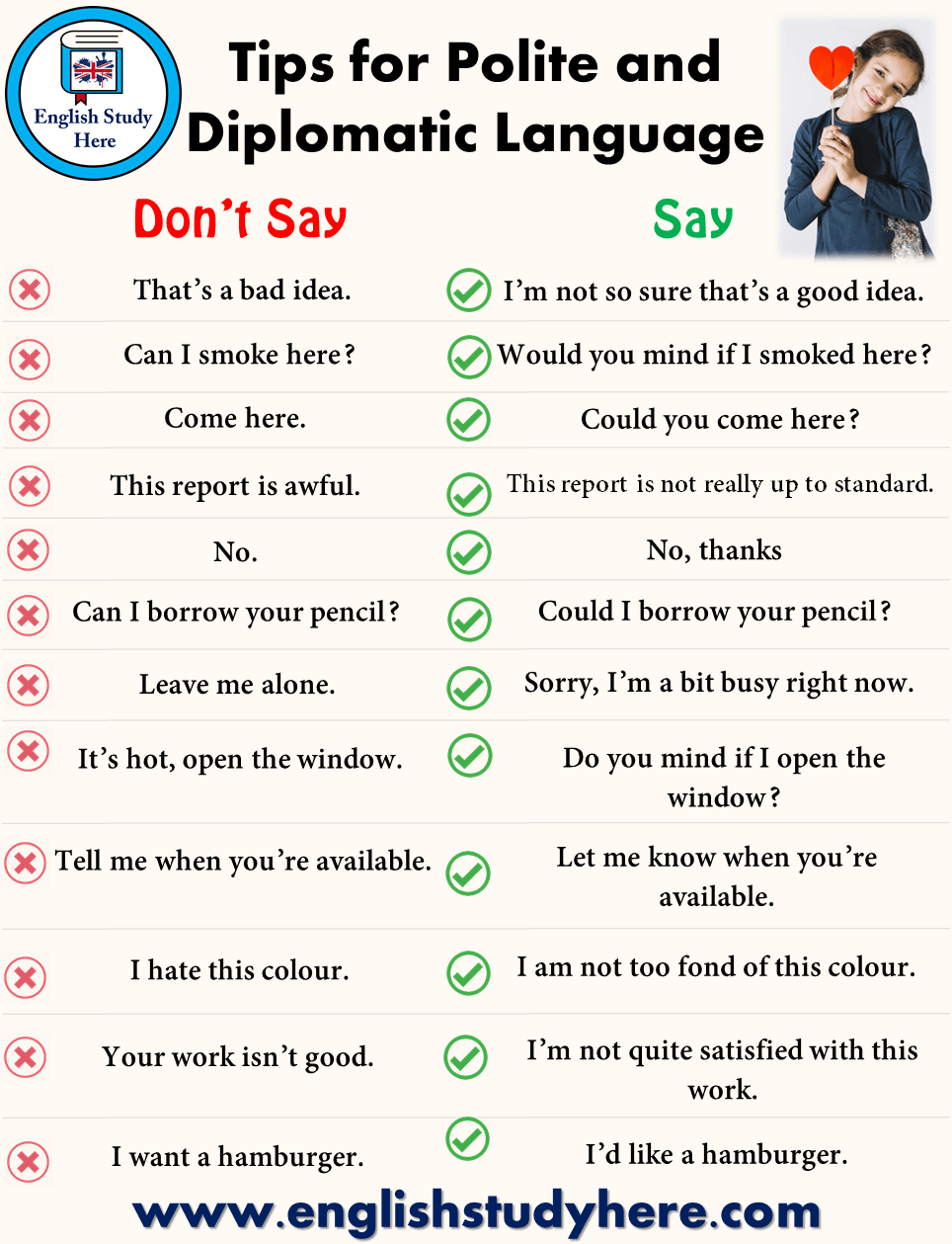 Tips for Polite and Diplomatic Language