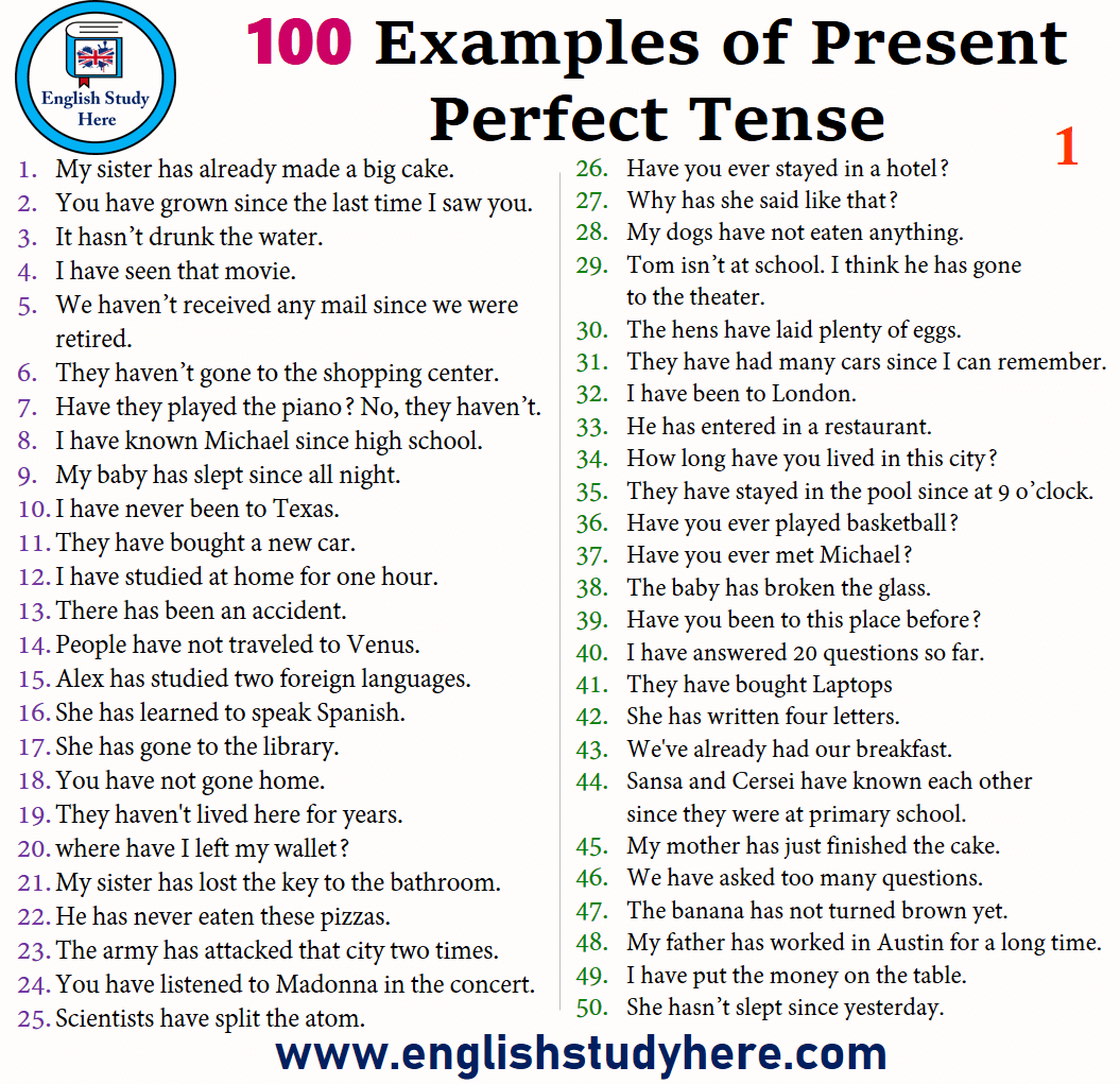 100 Examples of Present Perfect Tense in English,
